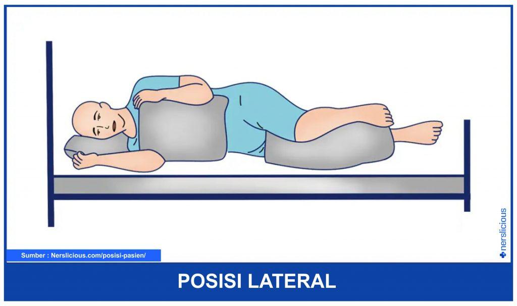 Pengaturan Posisi Pasien Panduan Lengkap Untuk Perawat Nerslicious