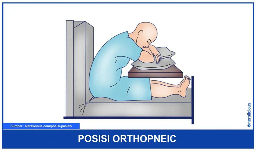 Posisi Orthopneic atau Tripod